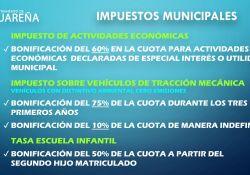 Aprobación de Medidas para la Recuperación de la Crisis provocada por el Covid-19 en Guareña